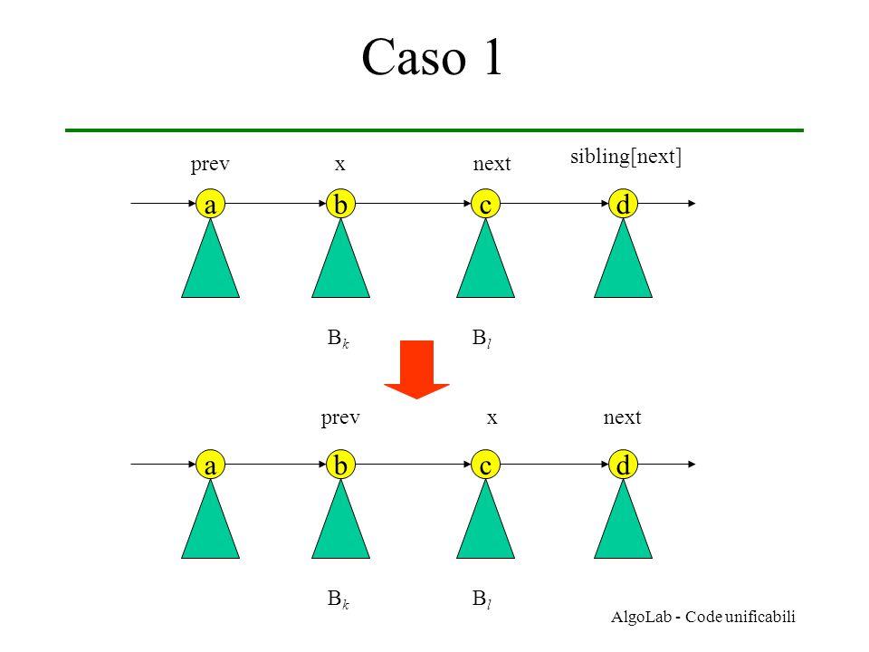 AlgoLab - Code unificabili Caso 1 abcd prevxnext sibling[next] BkBk BlBl abcd prevxnext BkBk BlBl