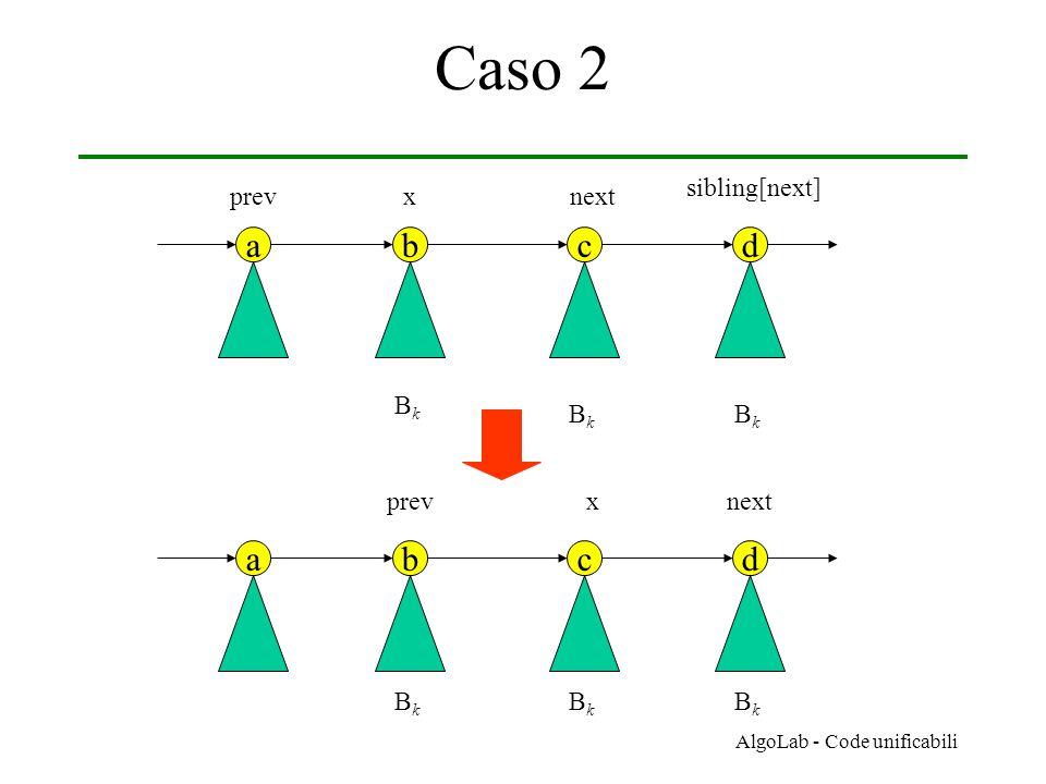 AlgoLab - Code unificabili Caso 2 abcd prevxnext sibling[next] BkBk BkBk BkBk abcd prevxnext BkBk BkBk BkBk