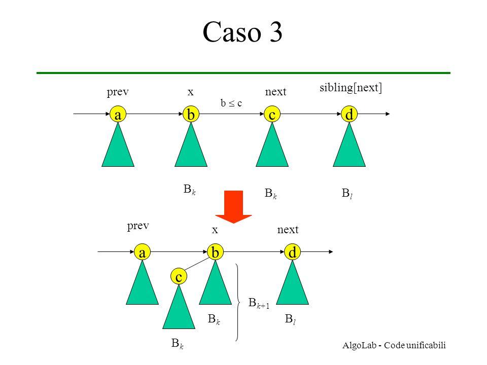 AlgoLab - Code unificabili Caso 3 abcd prevxnext sibling[next] BkBk BkBk BlBl b  c ab c d prev xnext BkBk BkBk B k+1 BlBl
