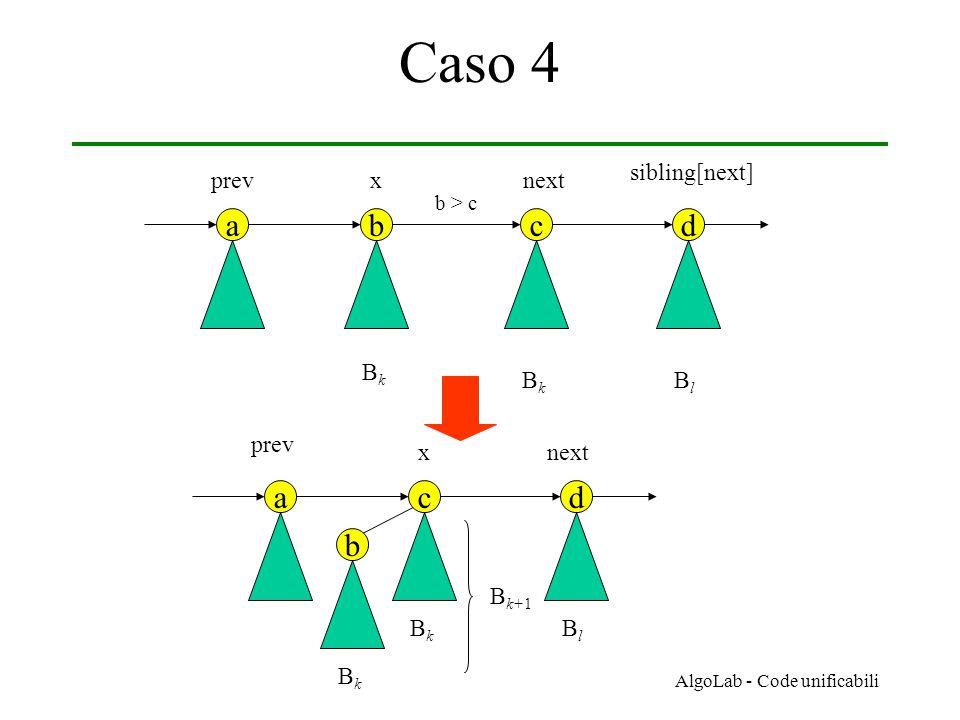 AlgoLab - Code unificabili Caso 4 abcd prevxnext sibling[next] BkBk BkBk BlBl b > c ac b d prev xnext BkBk BkBk B k+1 BlBl