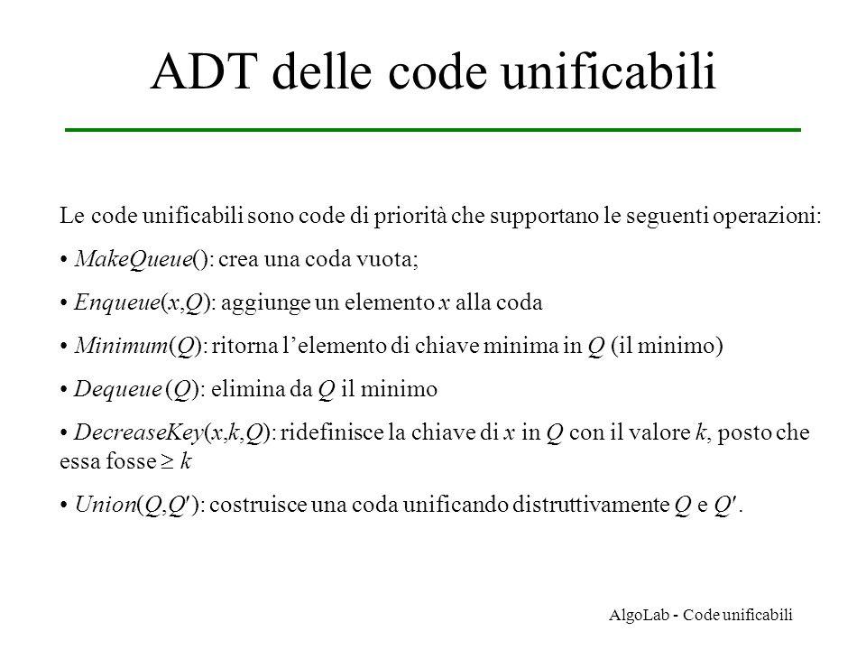 AlgoLab - Code unificabili ADT delle code unificabili Le code unificabili sono code di priorità che supportano le seguenti operazioni: MakeQueue(): cr