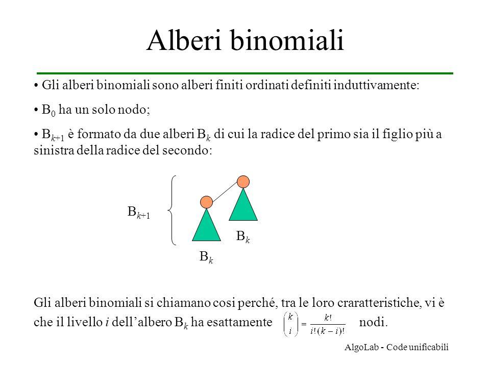 AlgoLab - Code unificabili Alberi binomiali Gli alberi binomiali sono alberi finiti ordinati definiti induttivamente: B 0 ha un solo nodo; B k+1 è for