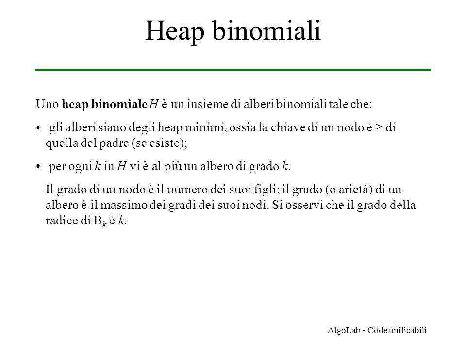 AlgoLab - Code unificabili Heap binomiali Uno heap binomiale H è un insieme di alberi binomiali tale che: gli alberi siano degli heap minimi, ossia la