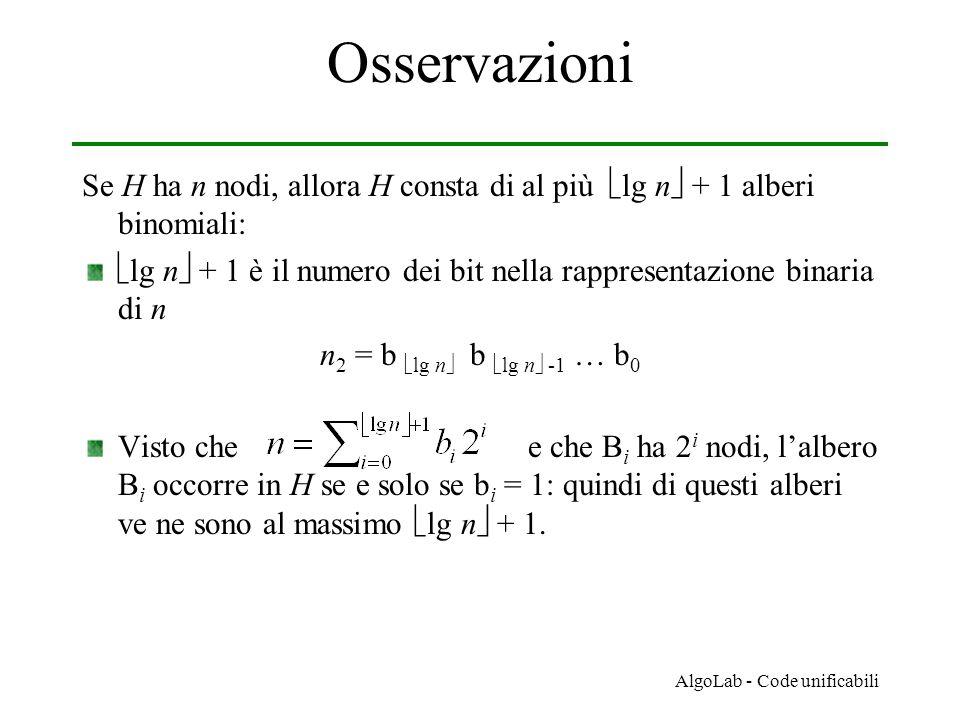 AlgoLab - Code unificabili Osservazioni Se H ha n nodi, allora H consta di al più  lg n  + 1 alberi binomiali:  lg n  + 1 è il numero dei bit nell