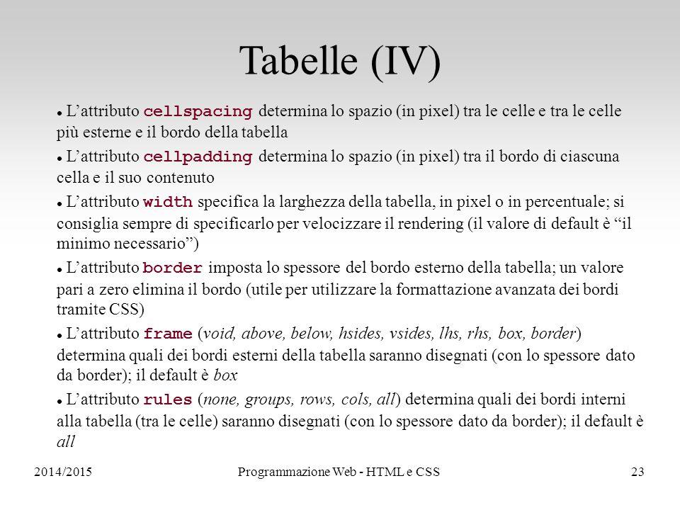 2014/2015Programmazione Web - HTML e CSS23 Tabelle (IV) L'attributo cellspacing determina lo spazio (in pixel) tra le celle e tra le celle più esterne e il bordo della tabella L'attributo cellpadding determina lo spazio (in pixel) tra il bordo di ciascuna cella e il suo contenuto L'attributo width specifica la larghezza della tabella, in pixel o in percentuale; si consiglia sempre di specificarlo per velocizzare il rendering (il valore di default è il minimo necessario ) L'attributo border imposta lo spessore del bordo esterno della tabella; un valore pari a zero elimina il bordo (utile per utilizzare la formattazione avanzata dei bordi tramite CSS) L'attributo frame (void, above, below, hsides, vsides, lhs, rhs, box, border) determina quali dei bordi esterni della tabella saranno disegnati (con lo spessore dato da border); il default è box L'attributo rules (none, groups, rows, cols, all) determina quali dei bordi interni alla tabella (tra le celle) saranno disegnati (con lo spessore dato da border); il default è all