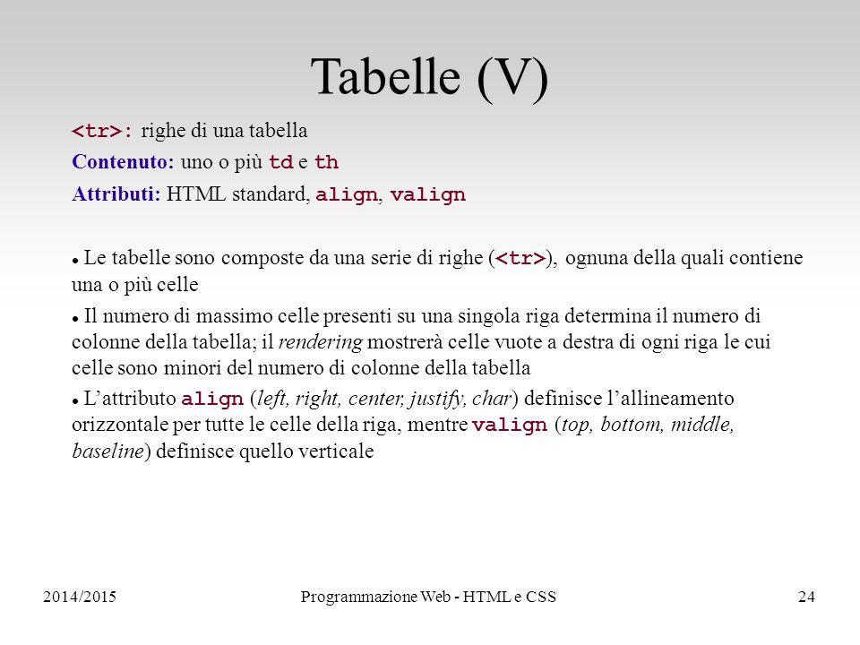 2014/2015Programmazione Web - HTML e CSS24 Tabelle (V) : righe di una tabella Contenuto: uno o più td e th Attributi: HTML standard, align, valign Le tabelle sono composte da una serie di righe ( ), ognuna della quali contiene una o più celle Il numero di massimo celle presenti su una singola riga determina il numero di colonne della tabella; il rendering mostrerà celle vuote a destra di ogni riga le cui celle sono minori del numero di colonne della tabella L'attributo align (left, right, center, justify, char) definisce l'allineamento orizzontale per tutte le celle della riga, mentre valign (top, bottom, middle, baseline) definisce quello verticale