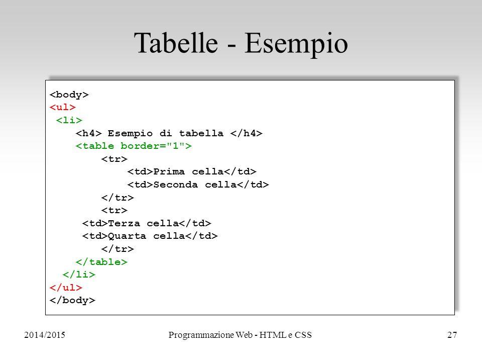 2014/2015Programmazione Web - HTML e CSS27 Tabelle - Esempio Esempio di tabella Prima cella Seconda cella Terza cella Quarta cella Esempio di tabella Prima cella Seconda cella Terza cella Quarta cella