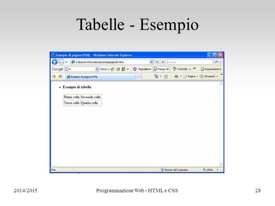 2014/2015Programmazione Web - HTML e CSS28 Tabelle - Esempio