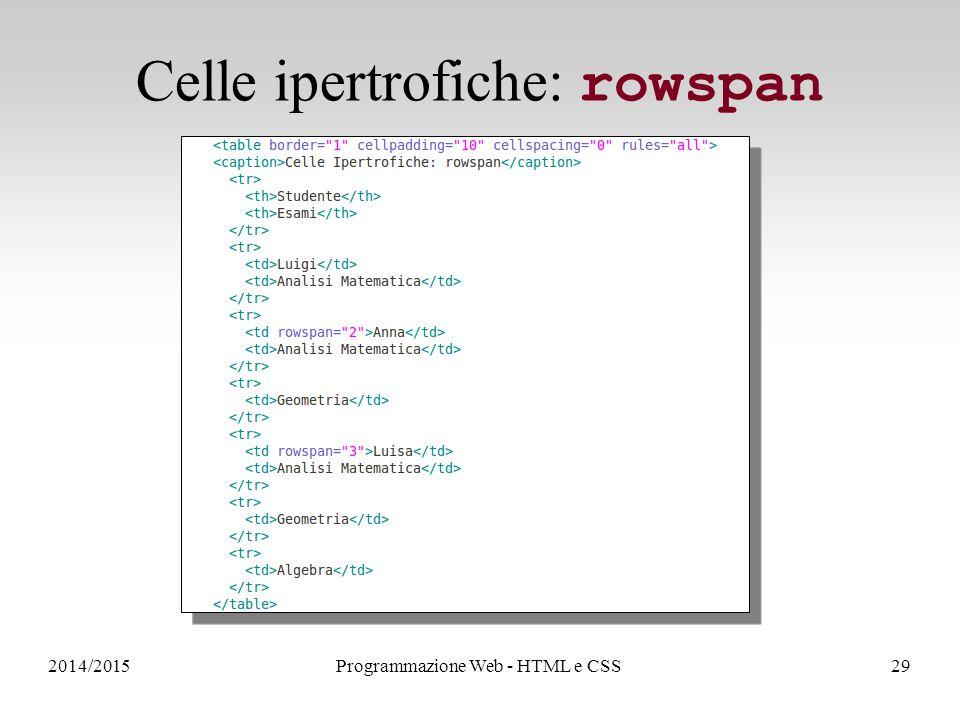 2014/2015Programmazione Web - HTML e CSS29 Celle ipertrofiche: rowspan