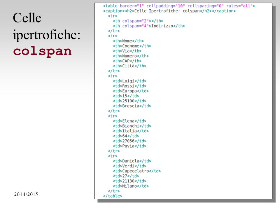 2014/2015Programmazione Web - HTML e CSS31 Celle ipertrofiche: colspan