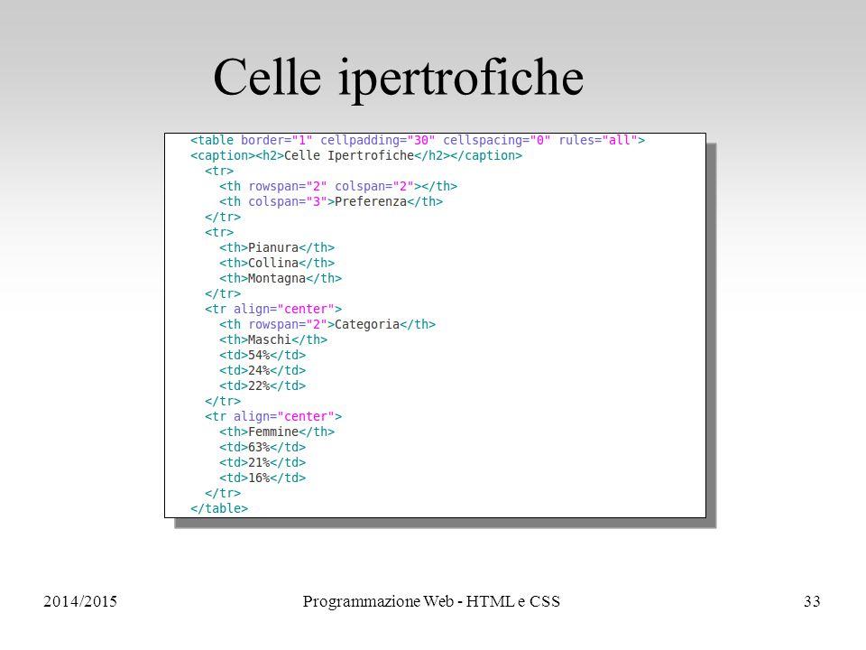 2014/2015Programmazione Web - HTML e CSS33 Celle ipertrofiche
