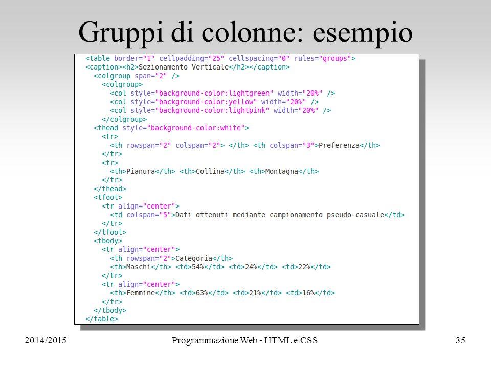 2014/2015Programmazione Web - HTML e CSS35 Gruppi di colonne: esempio