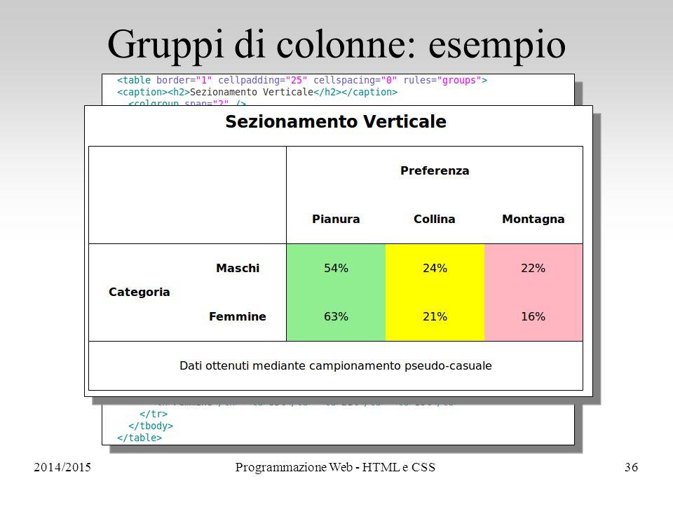 2014/2015Programmazione Web - HTML e CSS36 Gruppi di colonne: esempio