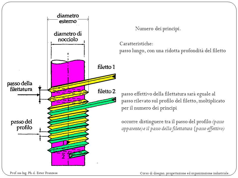 Corso di disegno, progettazione ed organizzazione industriale. Prof.ssa Ing. Ph.d. Ester Franzese Numero dei principi. passo effettivo della filettatu