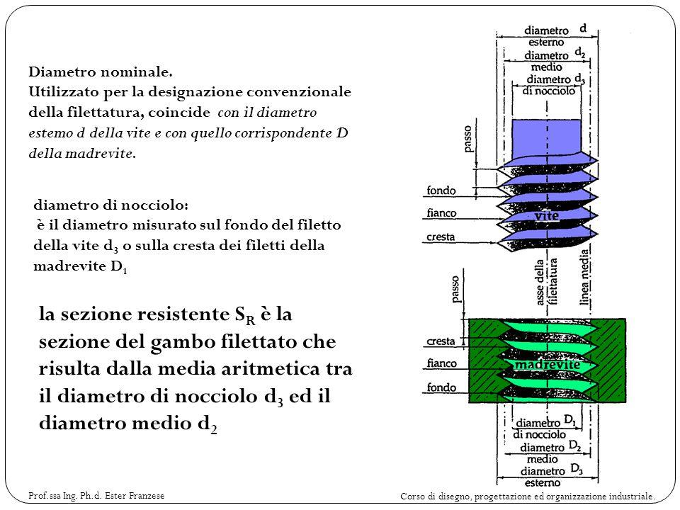 Corso di disegno, progettazione ed organizzazione industriale. Prof.ssa Ing. Ph.d. Ester Franzese Diametro nominale. Utilizzato per la designazione co