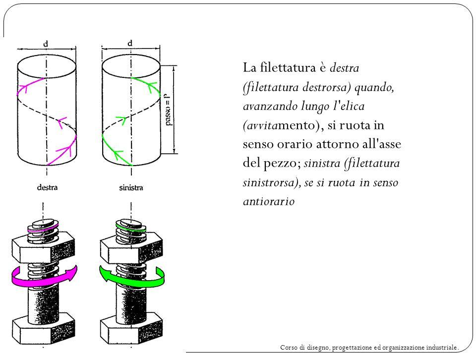 Corso di disegno, progettazione ed organizzazione industriale. Prof.ssa Ing. Ph.d. Ester Franzese La filettatura è destra (filettatura destrorsa) quan