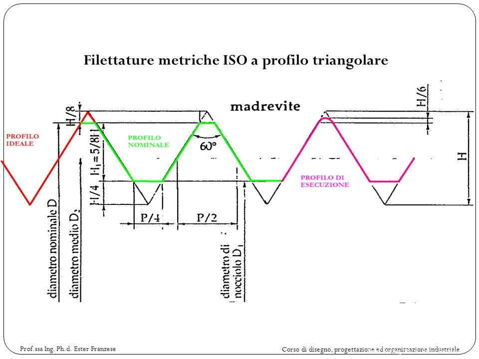 Corso di disegno, progettazione ed organizzazione industriale. Prof.ssa Ing. Ph.d. Ester Franzese Filettature metriche ISO a profilo triangolare