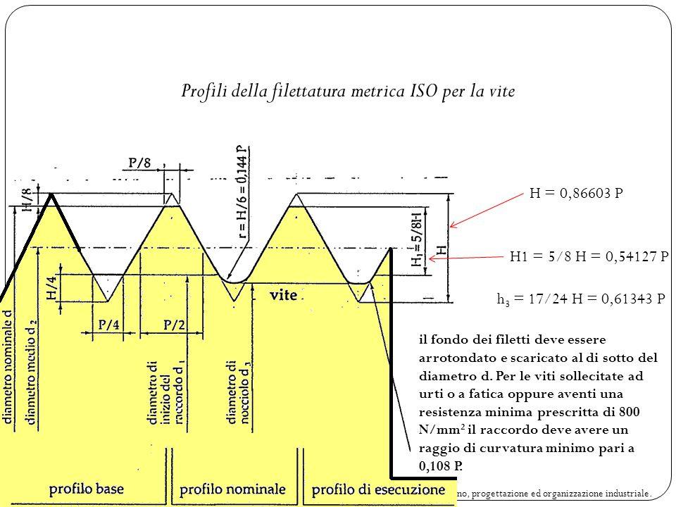 Corso di disegno, progettazione ed organizzazione industriale. Prof.ssa Ing. Ph.d. Ester Franzese H = 0,86603 P H1 = 5/8 H = 0,54127 P h 3 = 17/24 H =