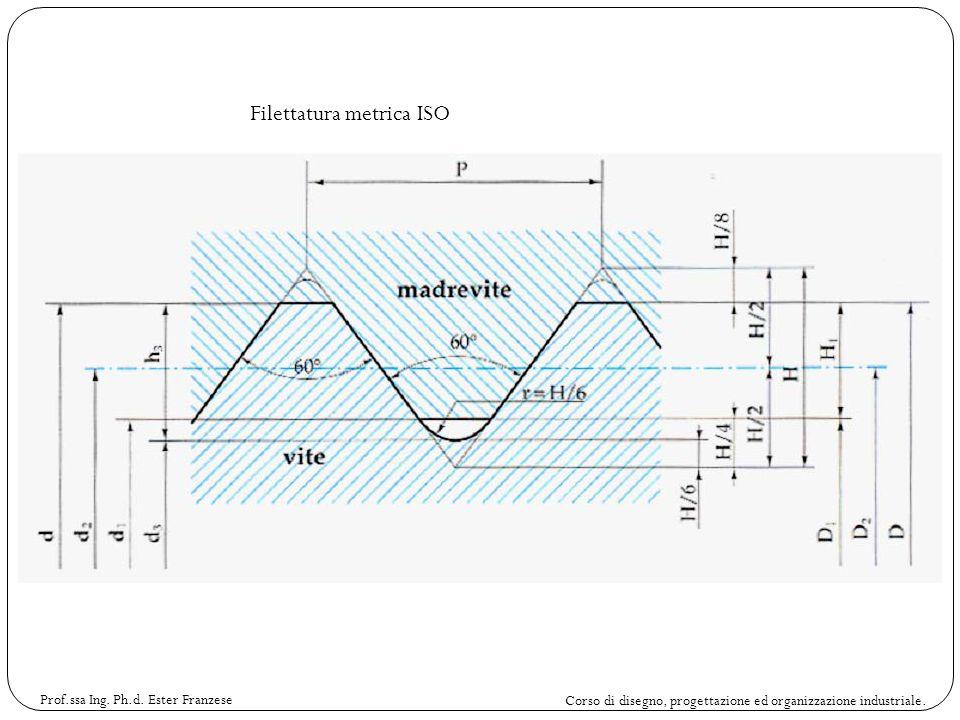 Corso di disegno, progettazione ed organizzazione industriale. Prof.ssa Ing. Ph.d. Ester Franzese Filettatura metrica ISO