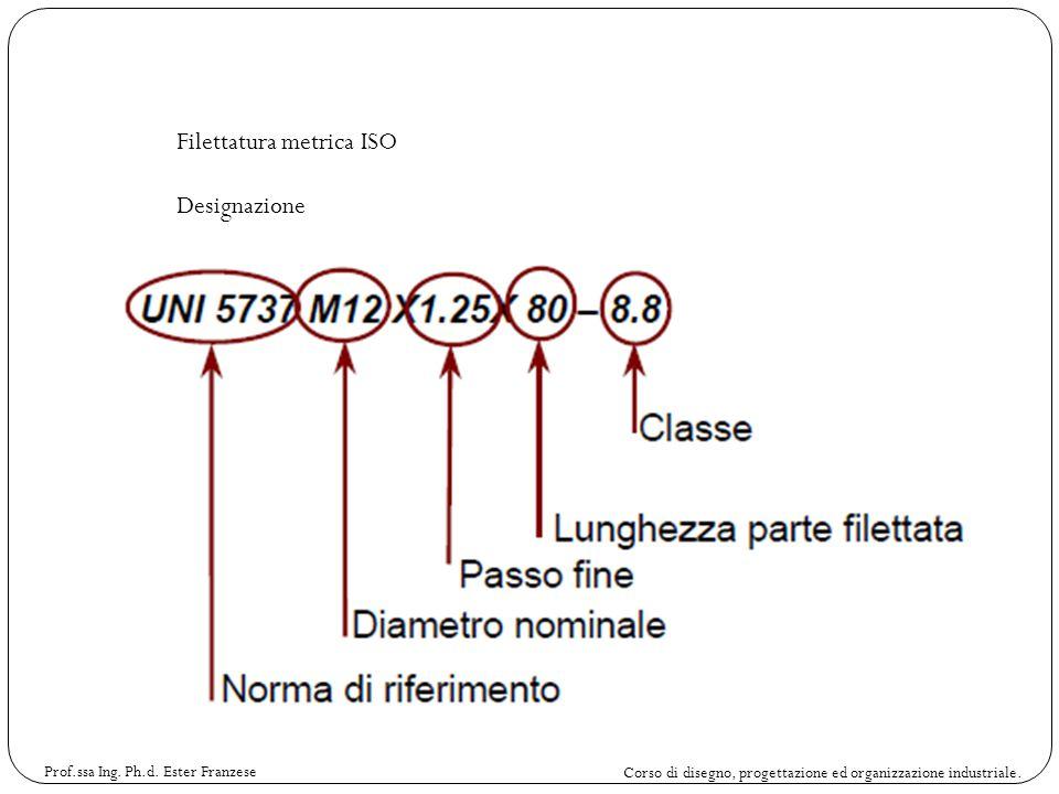 Corso di disegno, progettazione ed organizzazione industriale. Prof.ssa Ing. Ph.d. Ester Franzese Filettatura metrica ISO Designazione