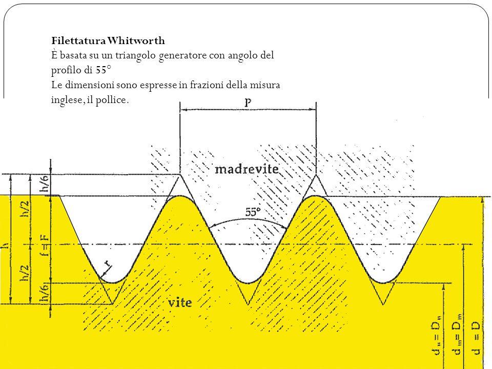 Corso di disegno, progettazione ed organizzazione industriale. Prof.ssa Ing. Ph.d. Ester Franzese Filettatura Whitworth È basata su un triangolo gener