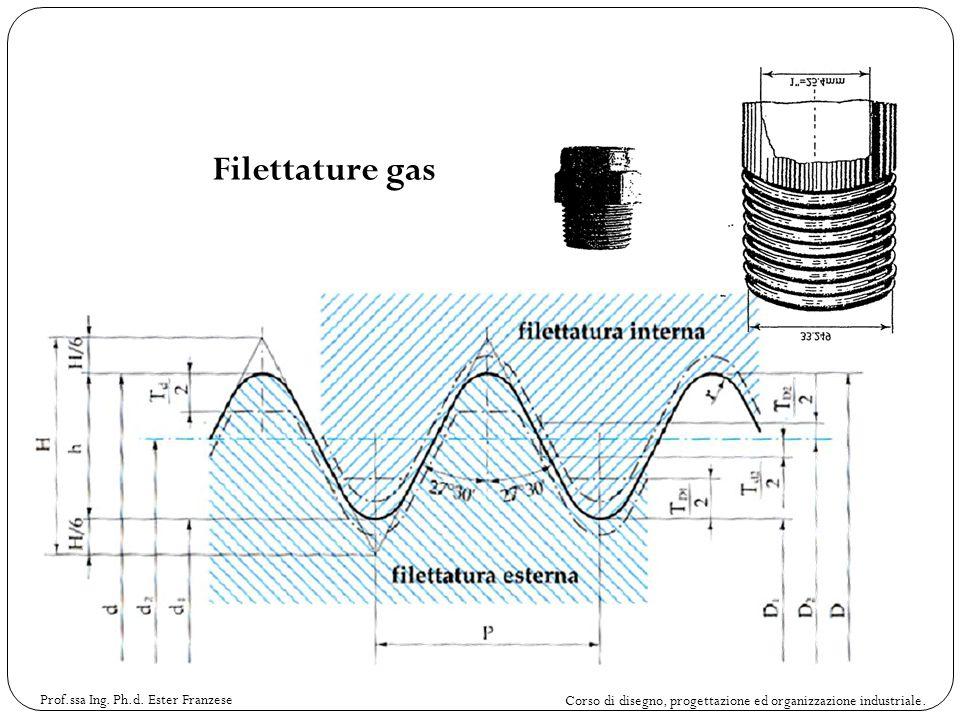 Corso di disegno, progettazione ed organizzazione industriale. Prof.ssa Ing. Ph.d. Ester Franzese Filettature gas