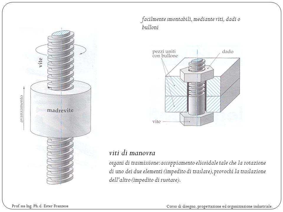 Corso di disegno, progettazione ed organizzazione industriale. Prof.ssa Ing. Ph.d. Ester Franzese viti di manovra organi di trasmissione: accoppiament