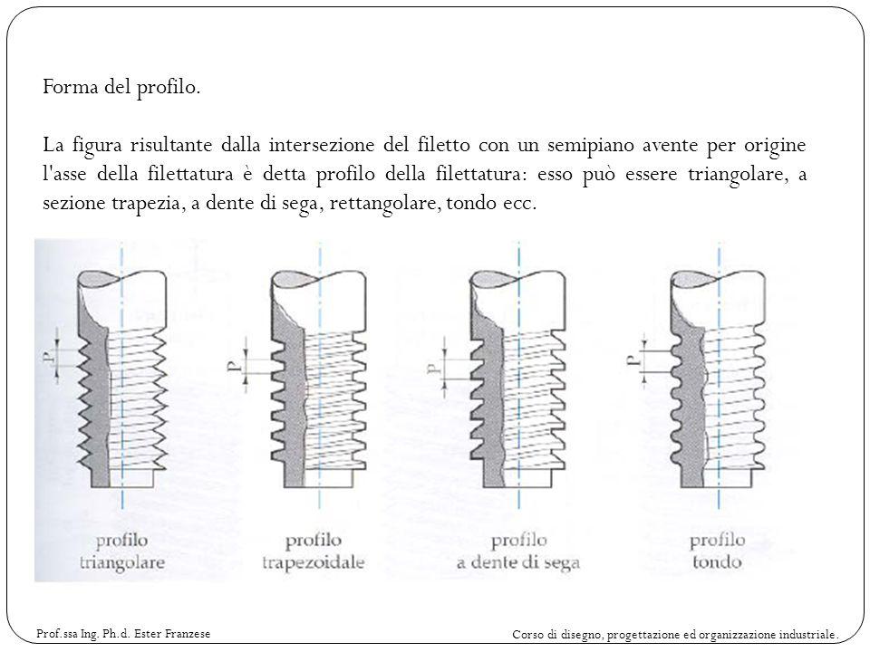 Corso di disegno, progettazione ed organizzazione industriale. Prof.ssa Ing. Ph.d. Ester Franzese Forma del profilo. La figura risultante dalla inters