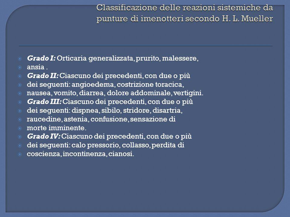  Grado I: Orticaria generalizzata, prurito, malessere,  ansia.  Grado II: Ciascuno dei precedenti, con due o più  dei seguenti: angioedema, costri
