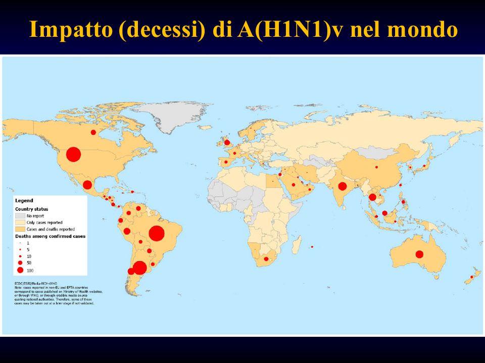Impatto (decessi) di A(H1N1)v nel mondo
