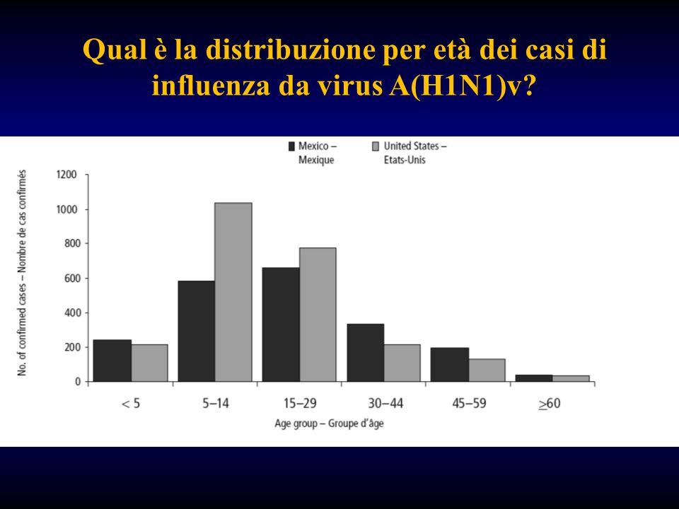 Qual è la distribuzione per età dei casi di influenza da virus A(H1N1)v