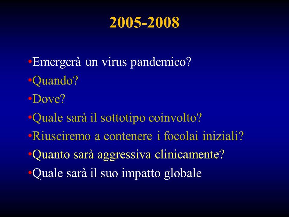 2005-2008 Emergerà un virus pandemico? Quando? Dove? Quale sarà il sottotipo coinvolto? Riusciremo a contenere i focolai iniziali? Quanto sarà aggress