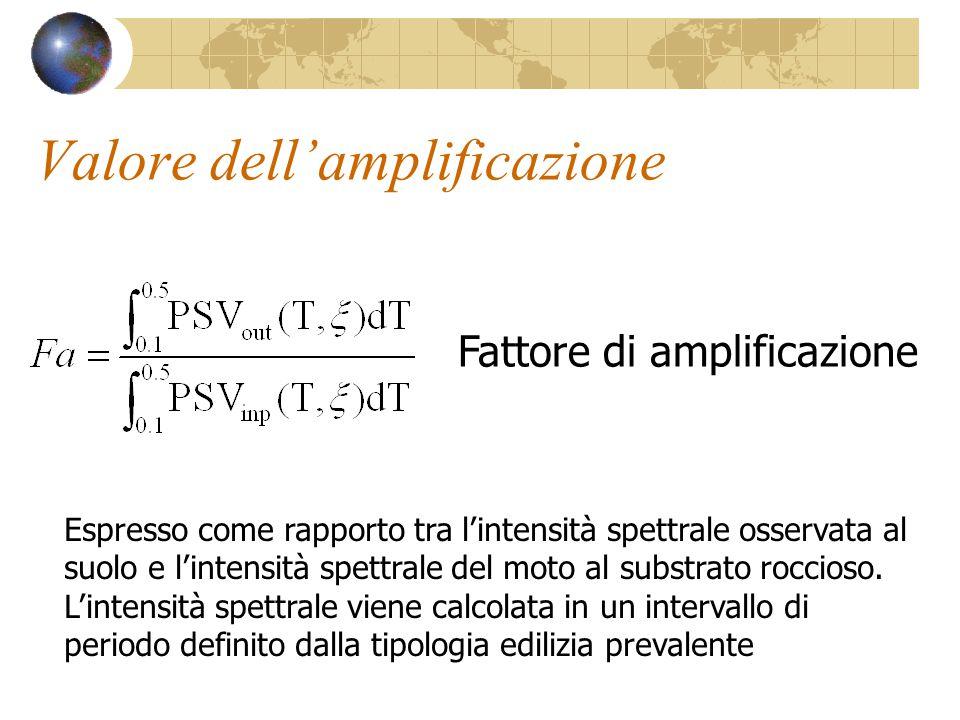 Valore dell'amplificazione Fattore di amplificazione Espresso come rapporto tra l'intensità spettrale osservata al suolo e l'intensità spettrale del m