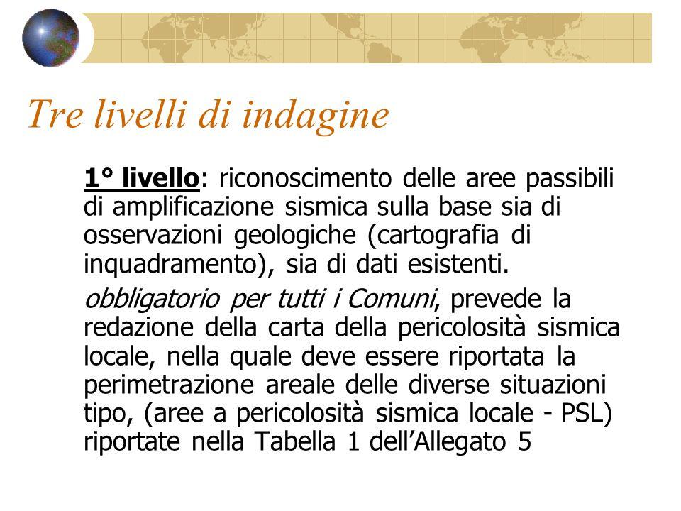 Tre livelli di indagine 1° livello: riconoscimento delle aree passibili di amplificazione sismica sulla base sia di osservazioni geologiche (cartograf