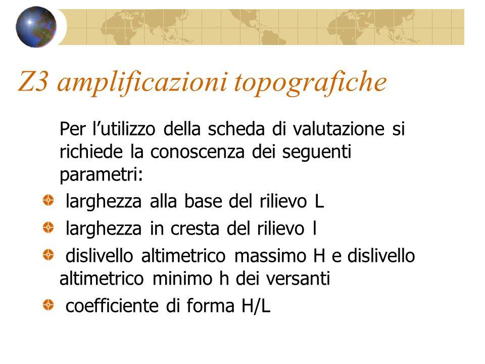 Z3 amplificazioni topografiche Per l'utilizzo della scheda di valutazione si richiede la conoscenza dei seguenti parametri: larghezza alla base del ri