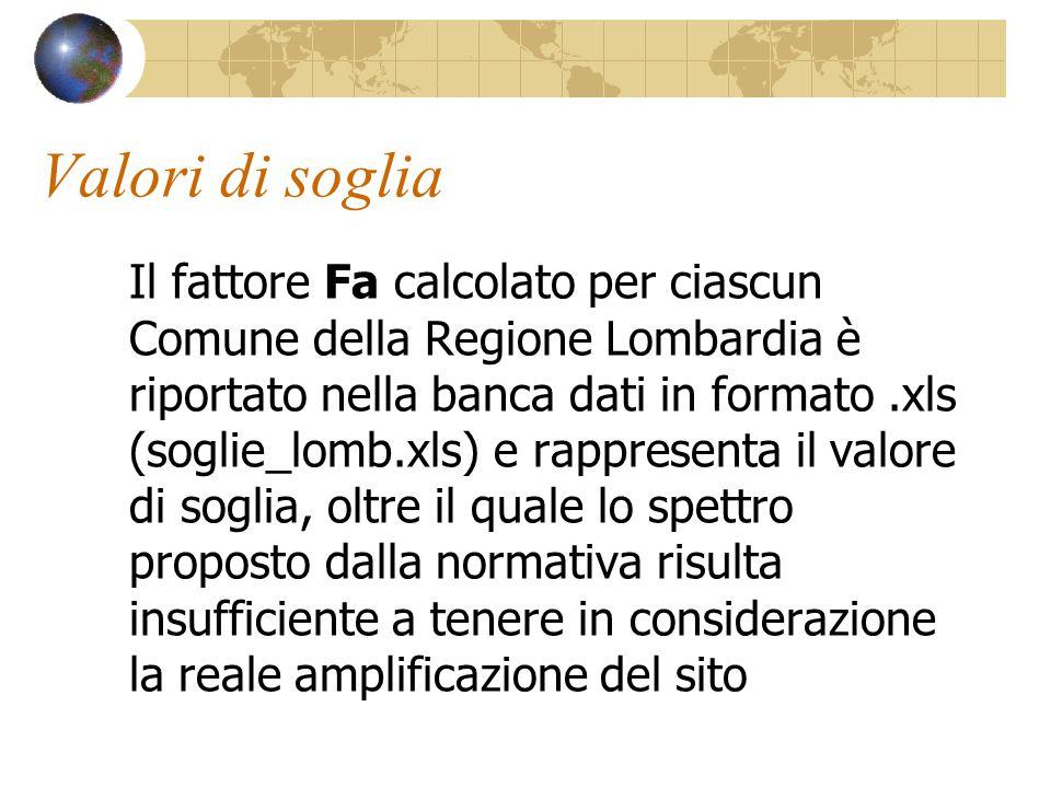 Valori di soglia Il fattore Fa calcolato per ciascun Comune della Regione Lombardia è riportato nella banca dati in formato.xls (soglie_lomb.xls) e ra