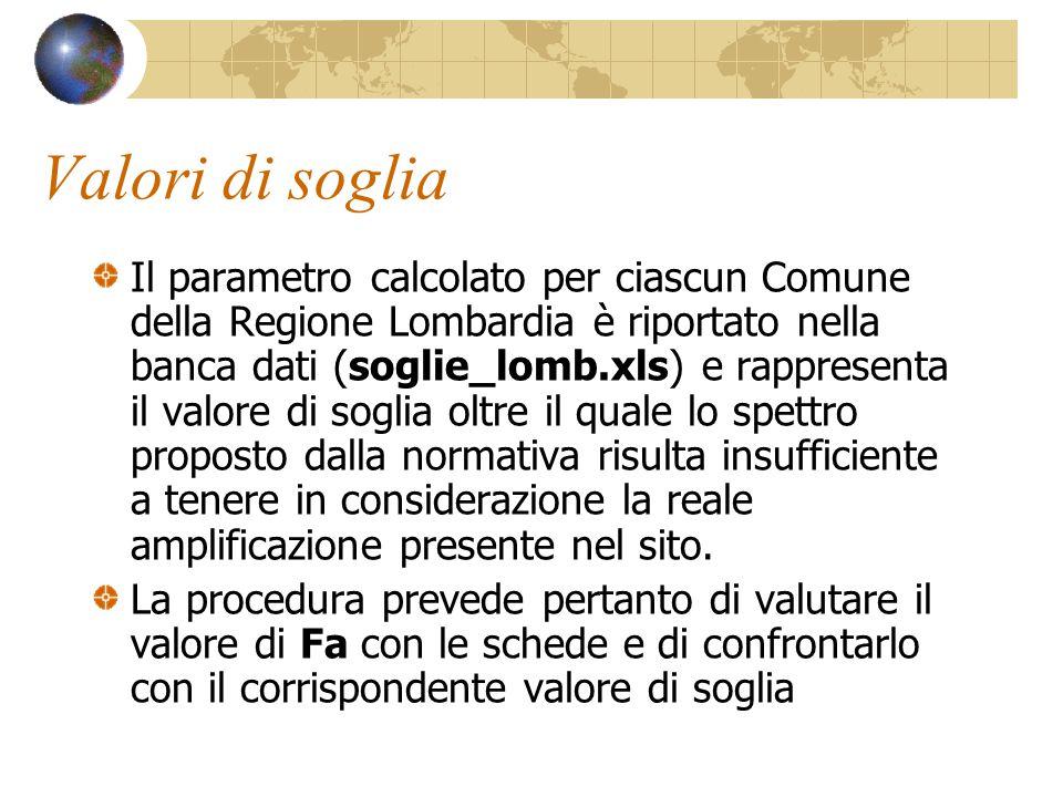 Valori di soglia Il parametro calcolato per ciascun Comune della Regione Lombardia è riportato nella banca dati (soglie_lomb.xls) e rappresenta il val