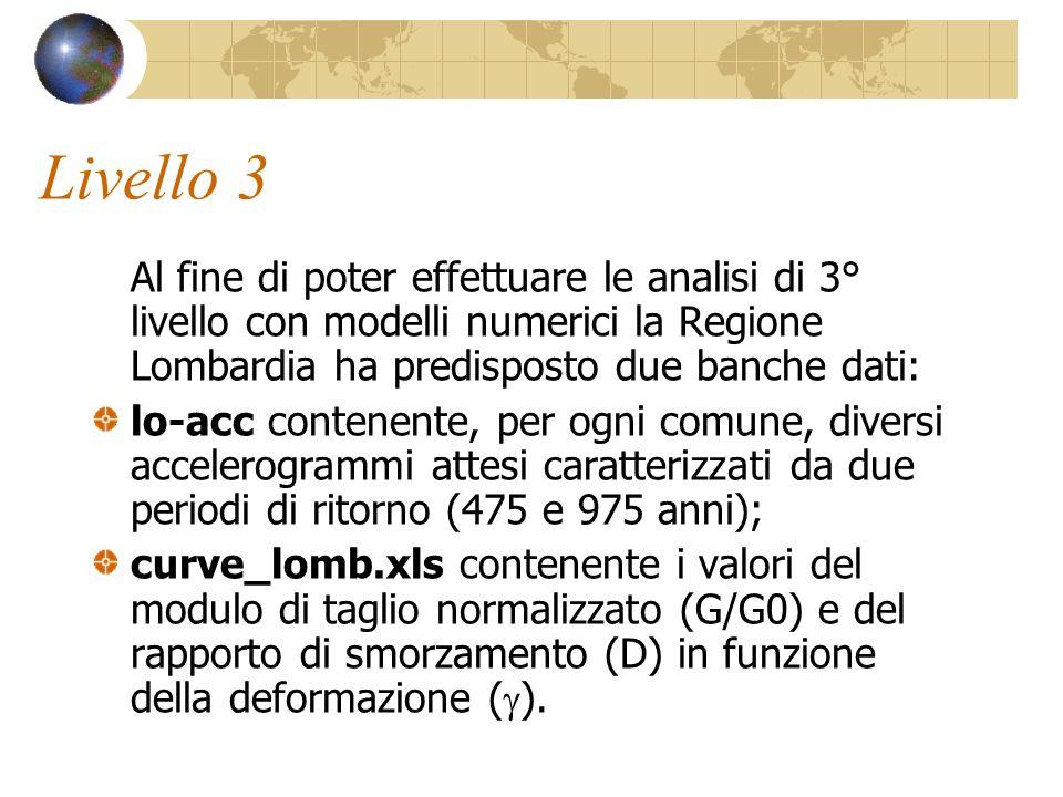 Livello 3 Al fine di poter effettuare le analisi di 3° livello con modelli numerici la Regione Lombardia ha predisposto due banche dati: lo-acc conten