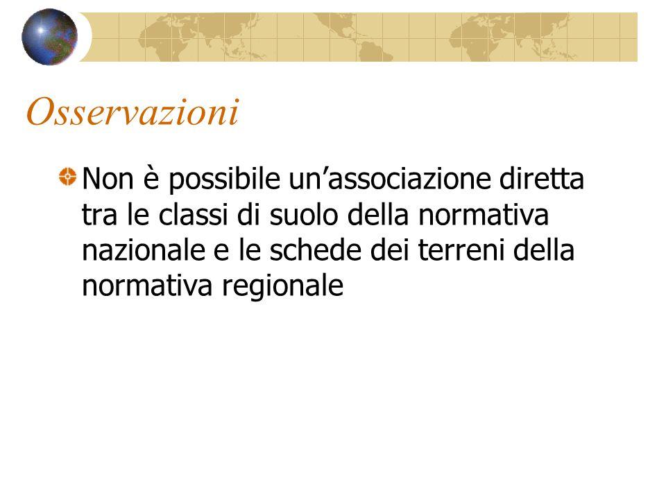 Osservazioni Non è possibile un'associazione diretta tra le classi di suolo della normativa nazionale e le schede dei terreni della normativa regional