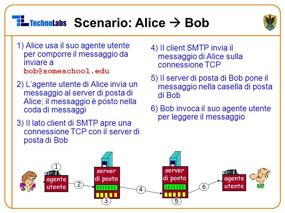 Scenario: Alice  Bob 1) Alice usa il suo agente utente per comporre il messaggio da inviare a bob@someschool.edu 2) L'agente utente di Alice invia un