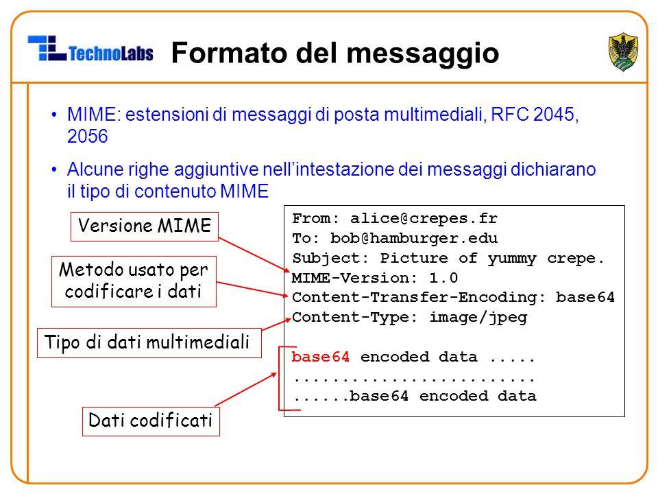 Formato del messaggio MIME: estensioni di messaggi di posta multimediali, RFC 2045, 2056 Alcune righe aggiuntive nell'intestazione dei messaggi dichiarano il tipo di contenuto MIME From: alice@crepes.fr To: bob@hamburger.edu Subject: Picture of yummy crepe.