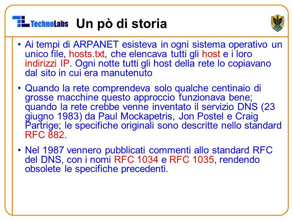 Un pò di storia Ai tempi di ARPANET esisteva in ogni sistema operativo un unico file, hosts.txt, che elencava tutti gli host e i loro indirizzi IP. Og