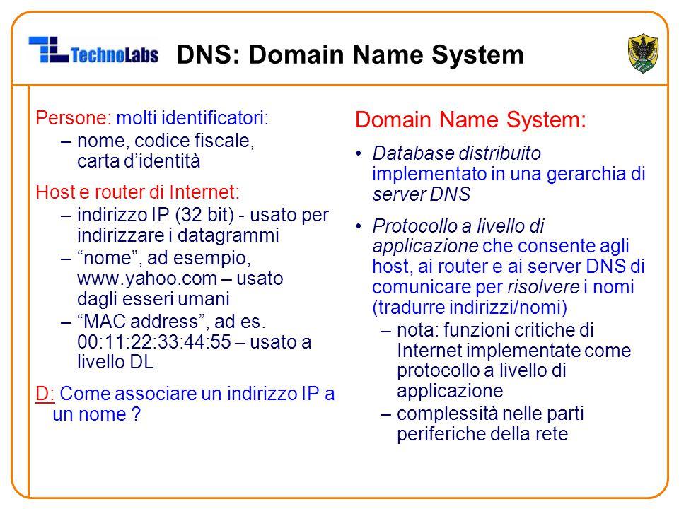 DNS: Domain Name System Persone: molti identificatori: –nome, codice fiscale, carta d'identità Host e router di Internet: –indirizzo IP (32 bit) - usato per indirizzare i datagrammi – nome , ad esempio, www.yahoo.com – usato dagli esseri umani – MAC address , ad es.