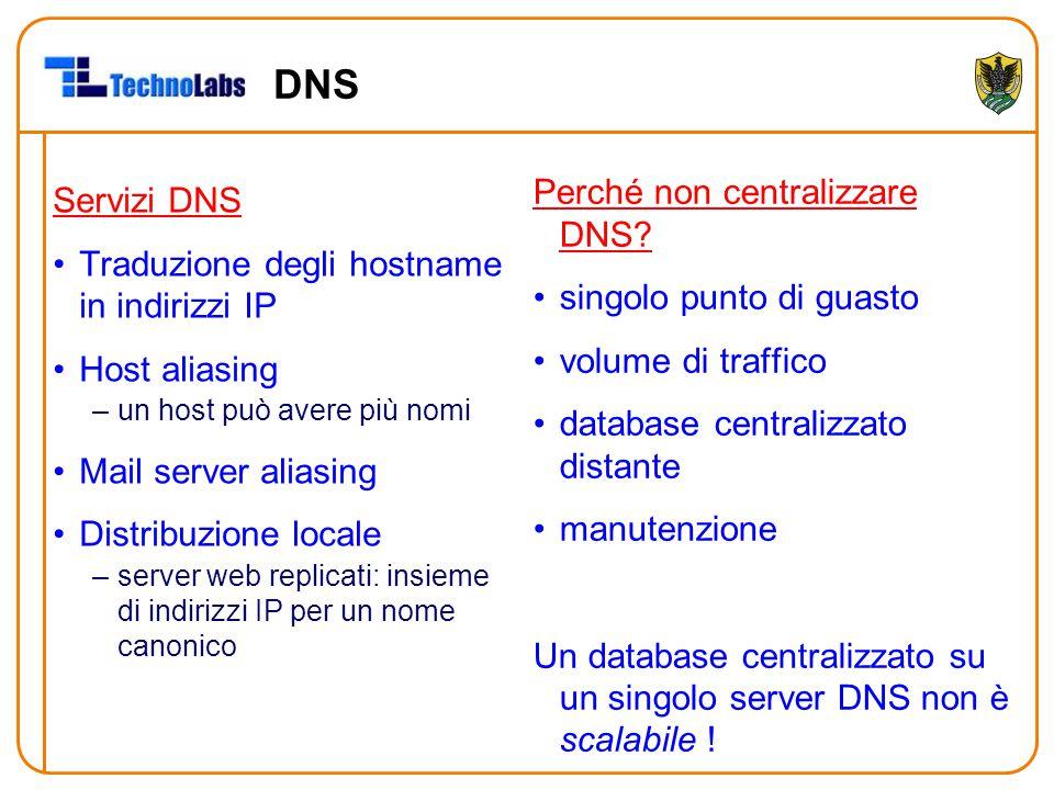 DNS Perché non centralizzare DNS? singolo punto di guasto volume di traffico database centralizzato distante manutenzione Un database centralizzato su