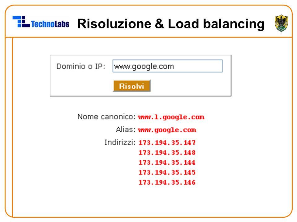 Risoluzione & Load balancing