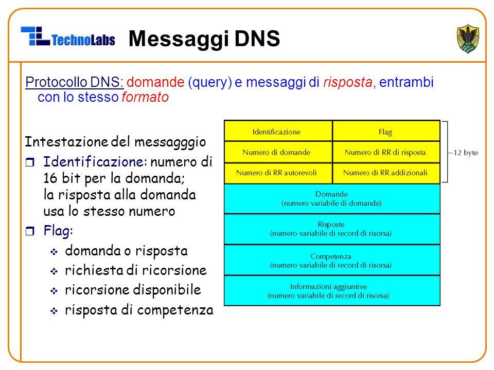 Messaggi DNS Protocollo DNS: domande (query) e messaggi di risposta, entrambi con lo stesso formato Intestazione del messagggio r Identificazione: num