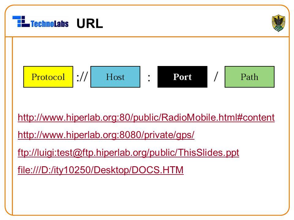 URL http://www.hiperlab.org:80/public/RadioMobile.html#content http://www.hiperlab.org:8080/private/gps/ ftp://luigi:test@ftp.hiperlab.org/public/ThisSlides.ppt file:///D:/ity10250/Desktop/DOCS.HTM