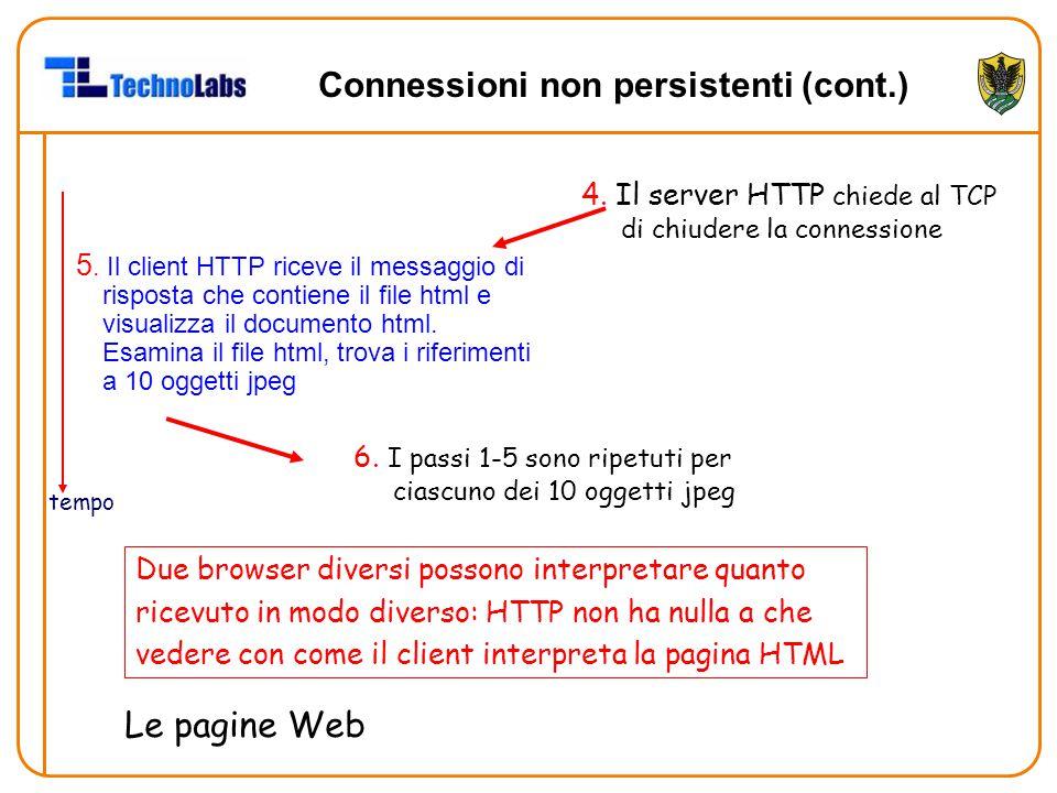 Connessioni non persistenti (cont.) 5. Il client HTTP riceve il messaggio di risposta che contiene il file html e visualizza il documento html. Esamin