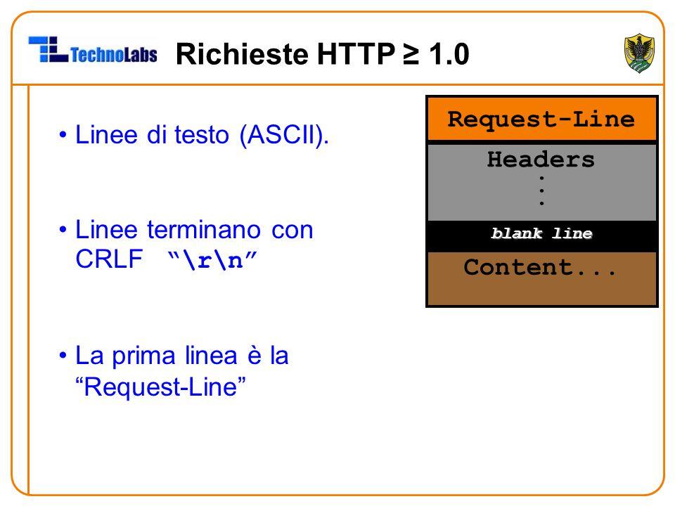 """Richieste HTTP ≥ 1.0 Linee di testo (ASCII). Linee terminano con CRLF """"\r\n"""" La prima linea è la """"Request-Line"""" Request-Line Headers. Content... blank"""