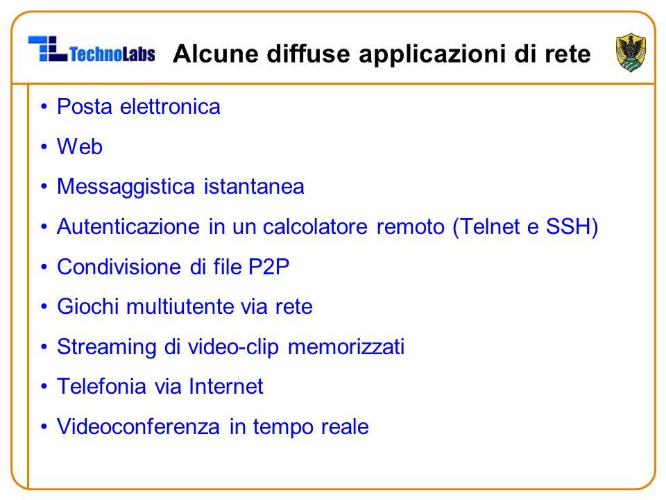 Alcune diffuse applicazioni di rete Posta elettronica Web Messaggistica istantanea Autenticazione in un calcolatore remoto (Telnet e SSH) Condivisione